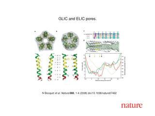 N Bocquet et al. Nature 000 , 1-4 (2008) doi:10.1038/nature07462