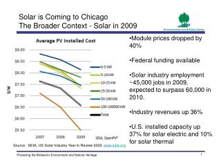 Solar is Coming to Chicago The Broader Context - Solar in 2009