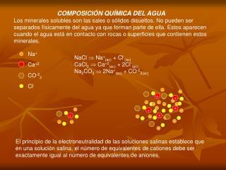 NaCl   Na + (ac)  + Cl - (ac) CaCl 2  Ca +2 (ac)  + 2Cl - (ac)
