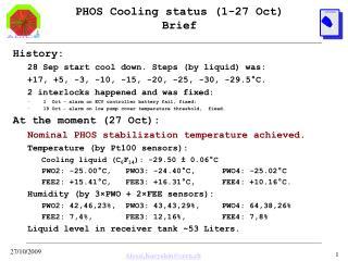 PHOS Cooling status (1-27 Oct) Brief