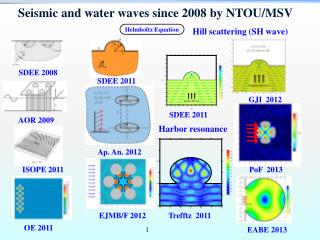 Seismic and water waves since 2008 by NTOU/MSV