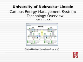 University of Nebraska–Lincoln Campus Energy Management System: Technology Overview April 11, 2006