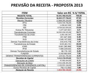 PREVISÃO DA RECEITA - PROPOSTA 2013