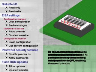 Diskette I/O