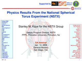 Physics Results From the National Spherical Torus Experiment (NSTX)