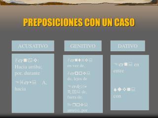 PREPOSICIONES CON UN CASO