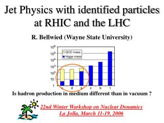 Jet Physics with identified particles at RHIC and the LHC