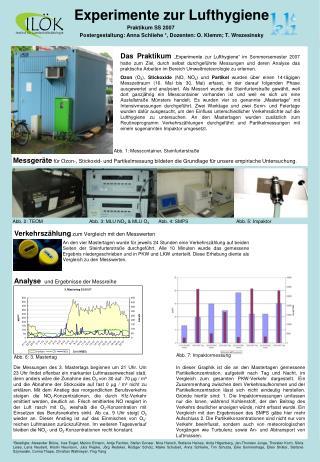 Experimente zur Lufthygiene Praktikum SS 2007