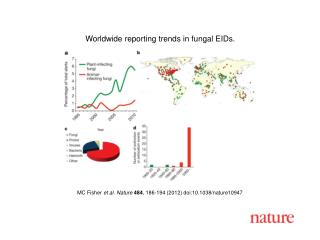 MC Fisher  et al .  Nature 484 , 186- 194  (2012) doi:10.1038/nature10947