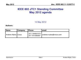 IEEE 802  JTC1  Standing Committee May 2012 agenda