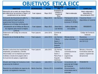 OBJETIVOS  ETICA EICC