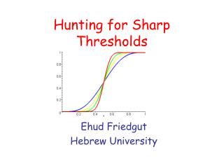 Hunting for Sharp Thresholds