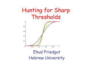 Hunting for Sharp Thresholds