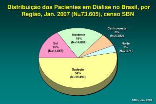 SBN - Jan, 2007