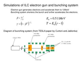 Simulations of ILC electron gun and bunching system