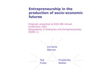 Entrepreneurship in the production of socio-economic futures