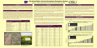 The Great Plains Canola Germplasm Evaluation System