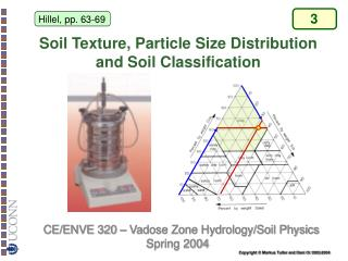 Soil Texture, Particle Size Distribution and Soil Classification