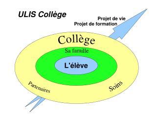 ULIS Collège