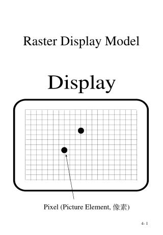 Raster Display Model
