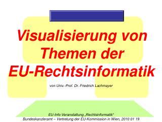 Visualisierung von Themen der EU-Rechtsinformatik