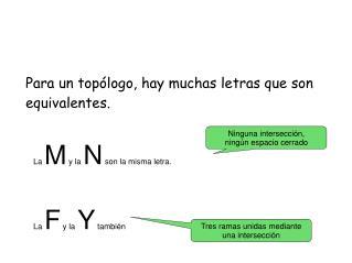 Para un topólogo, hay muchas letras que son equivalentes.