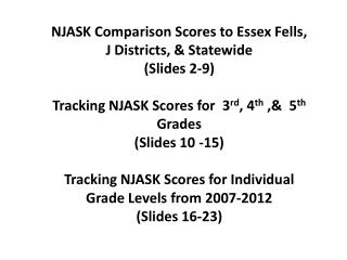 NJASK Comparison Scores to Essex Fells, J Districts, & Statewide (Slides 2-9)