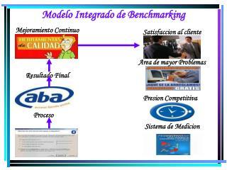 Modelo Integrado de Benchmarking
