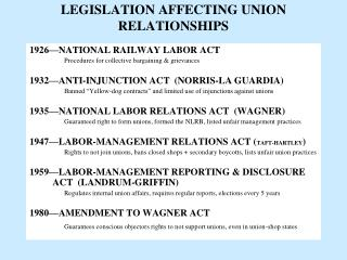 LEGISLATION AFFECTING UNION RELATIONSHIPS