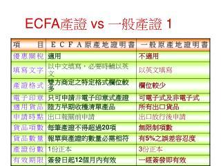 ECFA 產證  vs  一般產證  1