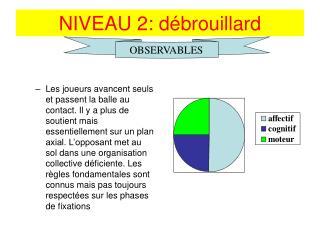 NIVEAU 2: débrouillard