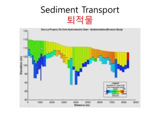 Sediment Transport 퇴적물