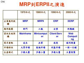 MRP 到 ERPII 之演進