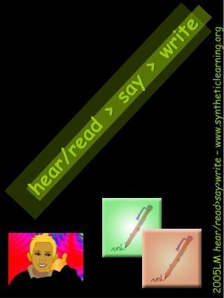 hear/read > say > write