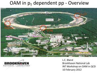 OAM in p T  dependent pp - Overview