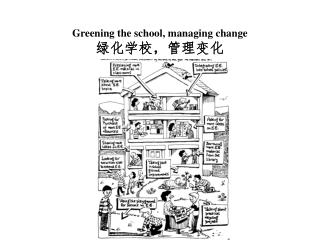 Greening the school, managing change ????? ?? ??