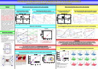 Effect of selectivity filter radius on Ca 2+  vs. Na +  selectivity