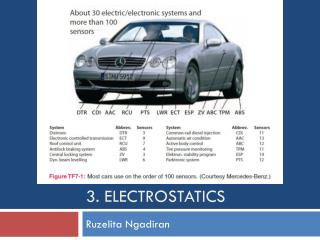 3 . Electrostatics