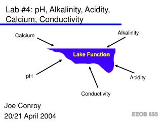 Lab #4: pH, Alkalinity, Acidity, Calcium, Conductivity