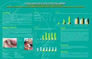 Conclusions Consumption of most acid-containing candies induces a rapid decrease in salivary pH to  5. Therefore, freque