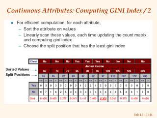 Continuous Attributes: Computing GINI Index / 2