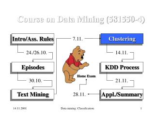 Course on Data Mining (581550-4)