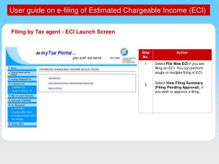 User guide on e-filing of Estimated Chargeable Income (ECI)