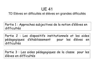 UE 41  TD Elèves en difficultés et élèves en grandes difficultés
