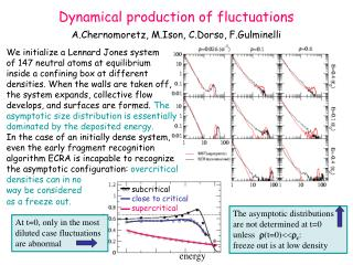 Dynamical production of fluctuations A.Chernomoretz, M.Ison, C.Dorso, F.Gulminelli