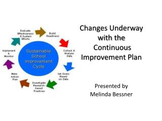 Changes Underway with the  Continuous Improvement Plan