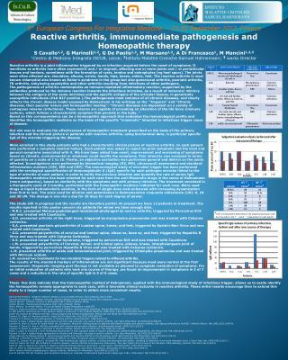 5 th  European Congress For Integrative Medicine -   21-22 September 2012, Firenze