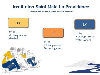 Institution Saint Malo La Providence Un établissement de l'ensemble la  Mennais