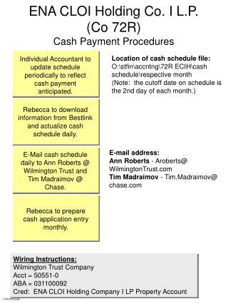 ENA CLOI Holding Co. I L.P. (Co 72R) Cash Payment Procedures