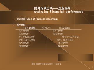 财务报表分析 —— 企业诊断 Analyzing Financial performance